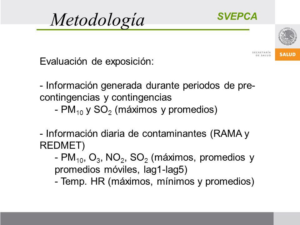 Metodología SVEPCA Evaluación de exposición: