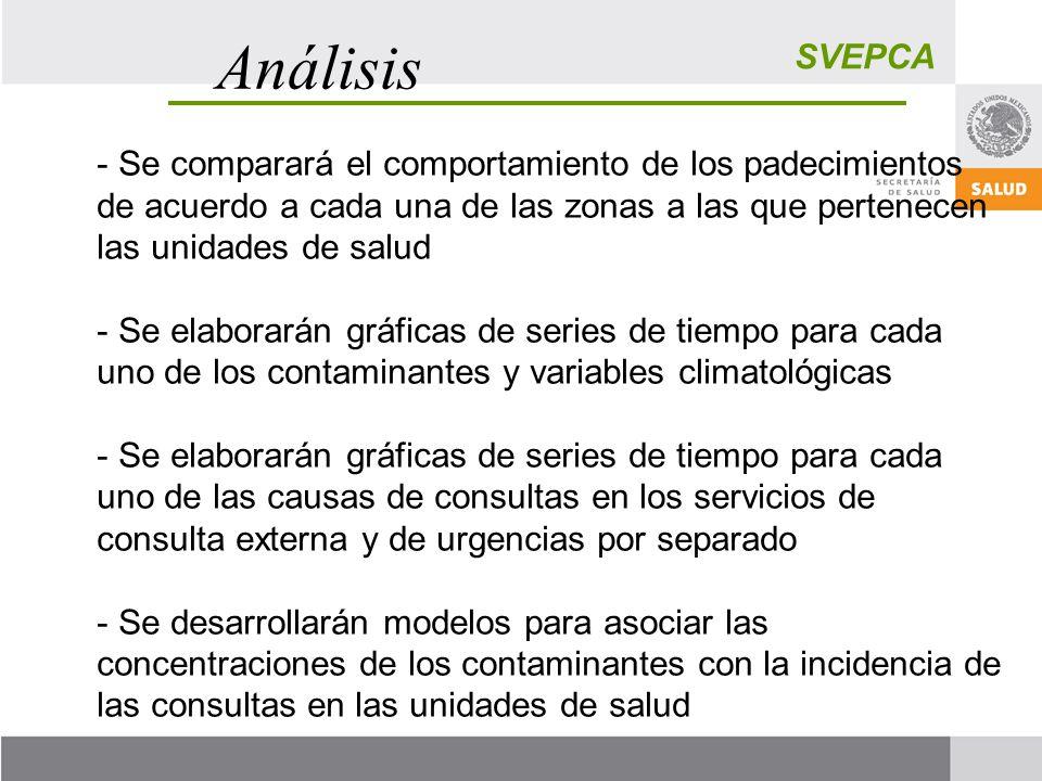 Análisis SVEPCA. Se comparará el comportamiento de los padecimientos de acuerdo a cada una de las zonas a las que pertenecen las unidades de salud.