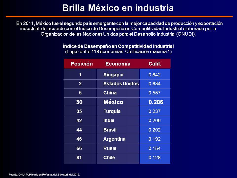 Brilla México en industria