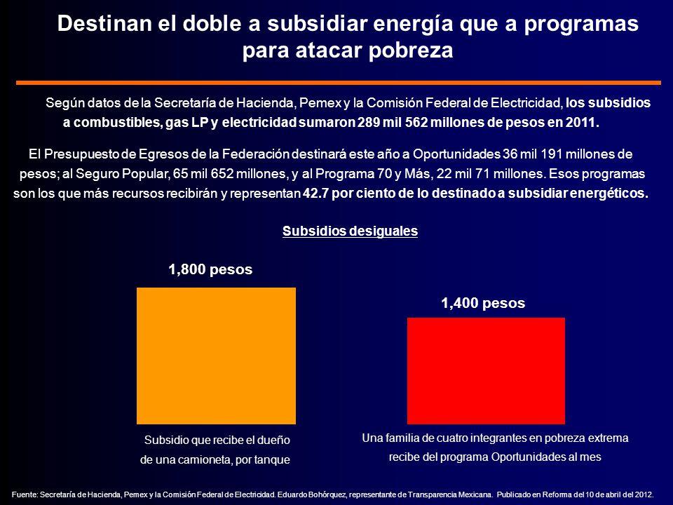 Destinan el doble a subsidiar energía que a programas