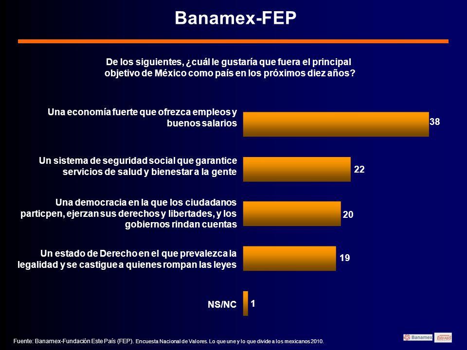 Banamex-FEP Una economía fuerte que ofrezca empleos y buenos salarios