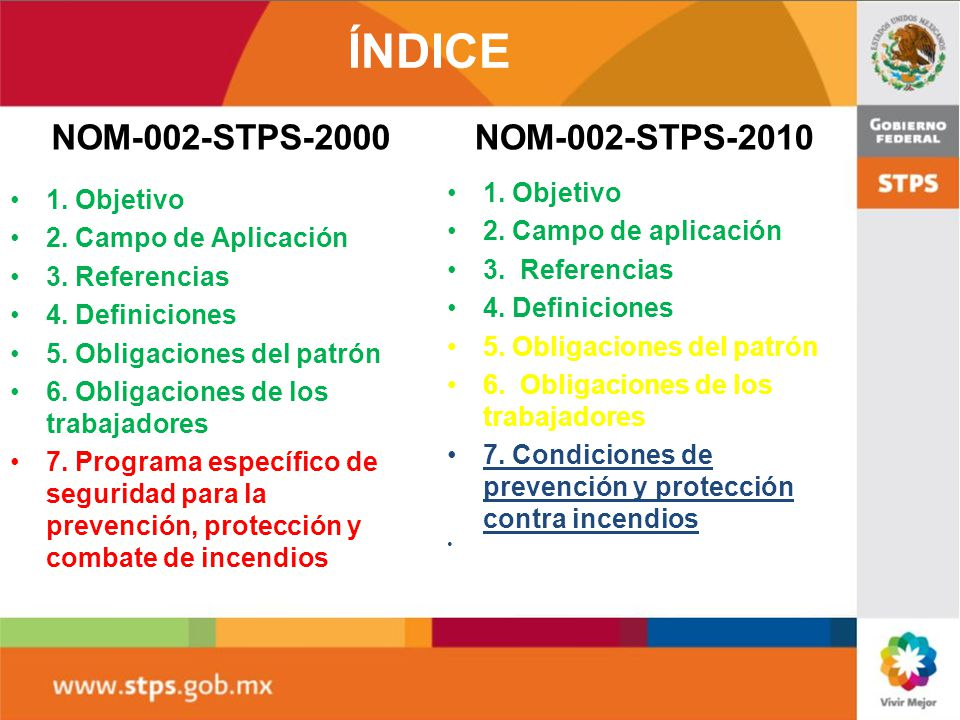 ÍNDICE NOM-002-STPS-2000 NOM-002-STPS-2010 1. Objetivo 1. Objetivo