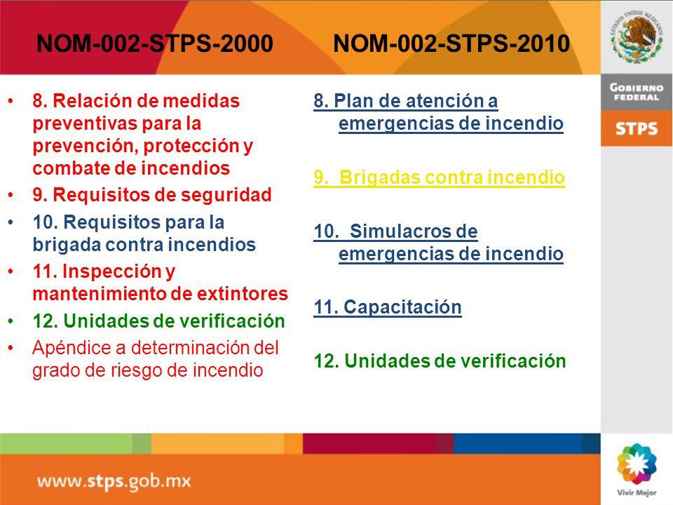 NOM-002-STPS-2000 NOM-002-STPS-2010