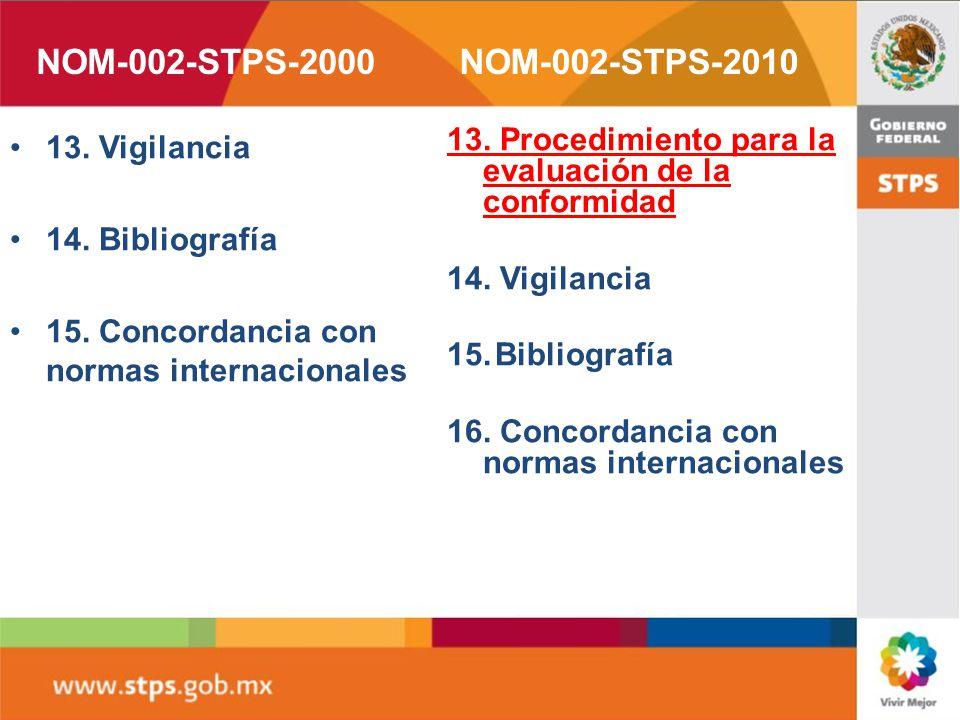 NOM-002-STPS-2000 NOM-002-STPS-2010 13. Vigilancia 14. Bibliografía