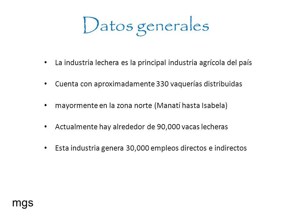 Datos generales La industria lechera es la principal industria agrícola del país. Cuenta con aproximadamente 330 vaquerías distribuidas.