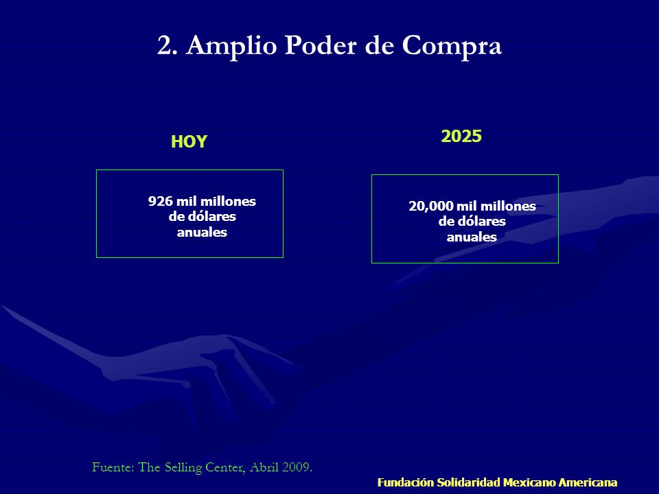 2. Amplio Poder de Compra 2025 HOY