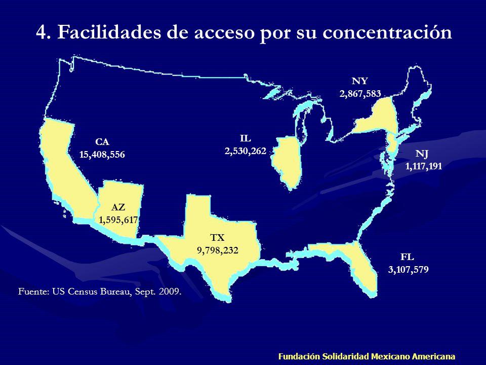 4. Facilidades de acceso por su concentración