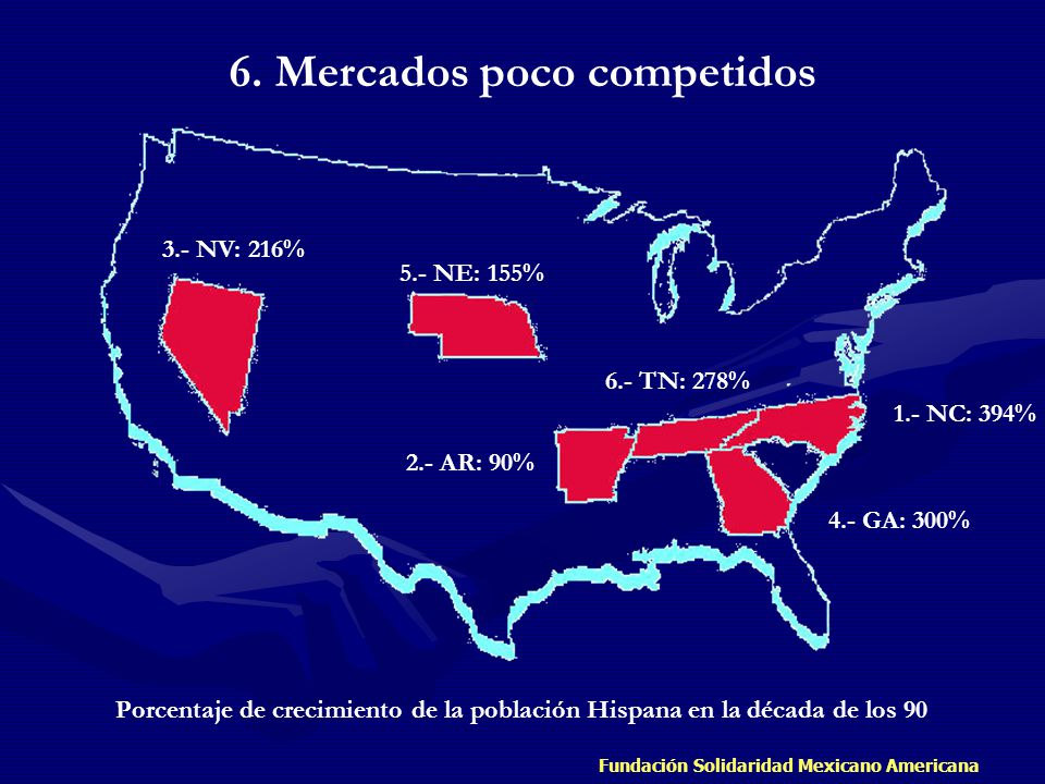 6. Mercados poco competidos