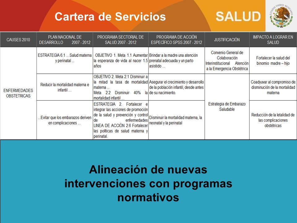 Alineación de nuevas intervenciones con programas normativos