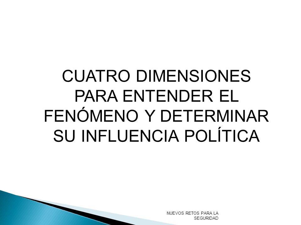 CUATRO DIMENSIONES PARA ENTENDER EL FENÓMENO Y DETERMINAR SU INFLUENCIA POLÍTICA
