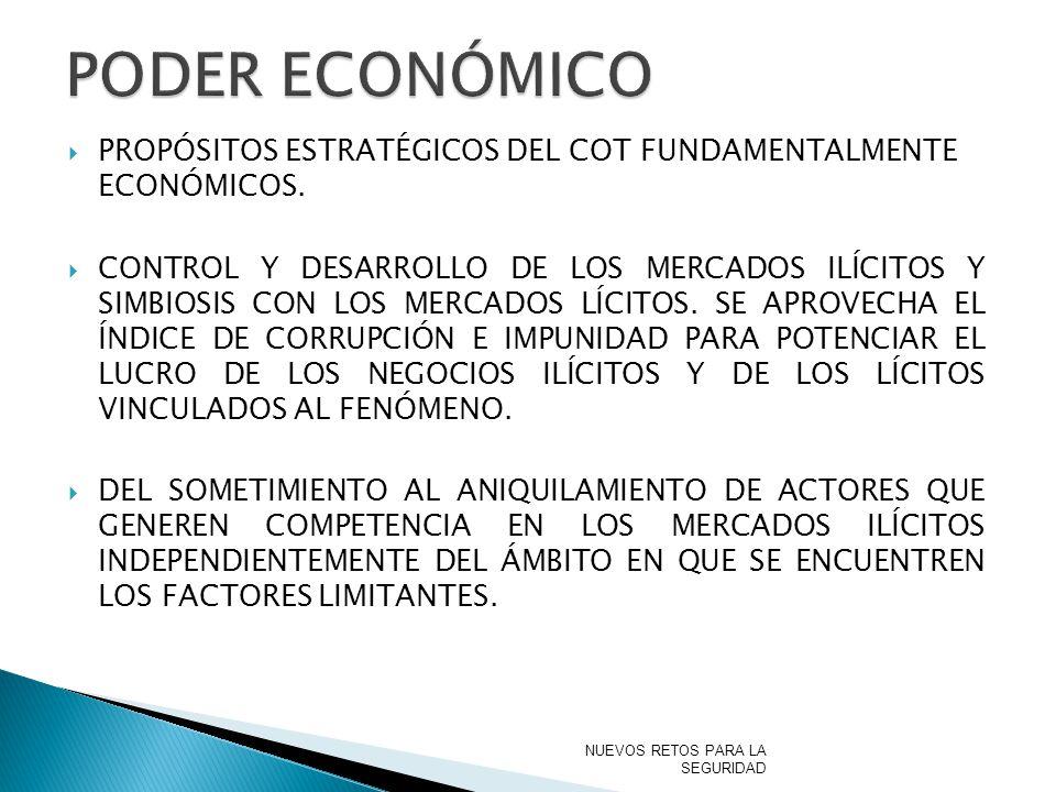 PODER ECONÓMICO PROPÓSITOS ESTRATÉGICOS DEL COT FUNDAMENTALMENTE ECONÓMICOS.