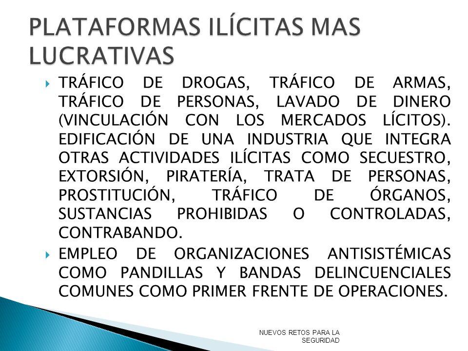PLATAFORMAS ILÍCITAS MAS LUCRATIVAS