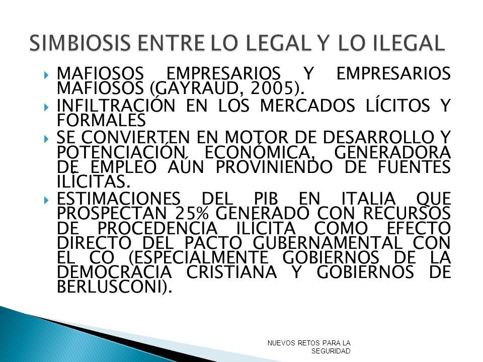 SIMBIOSIS ENTRE LO LEGAL Y LO ILEGAL