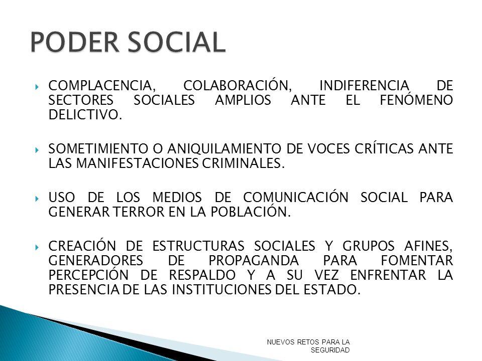 PODER SOCIAL COMPLACENCIA, COLABORACIÓN, INDIFERENCIA DE SECTORES SOCIALES AMPLIOS ANTE EL FENÓMENO DELICTIVO.