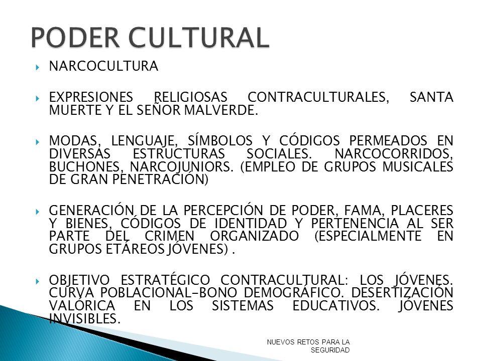 PODER CULTURAL NARCOCULTURA