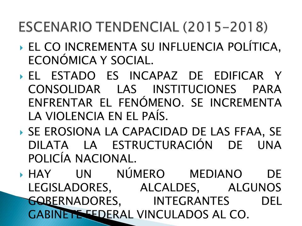 ESCENARIO TENDENCIAL (2015-2018)