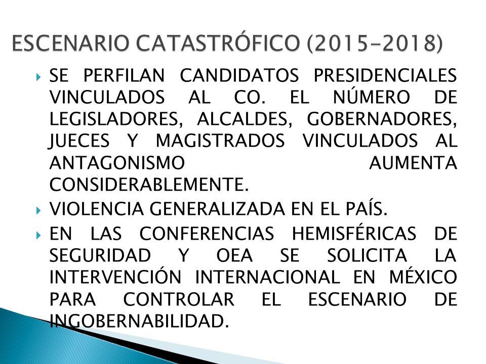 ESCENARIO CATASTRÓFICO (2015-2018)