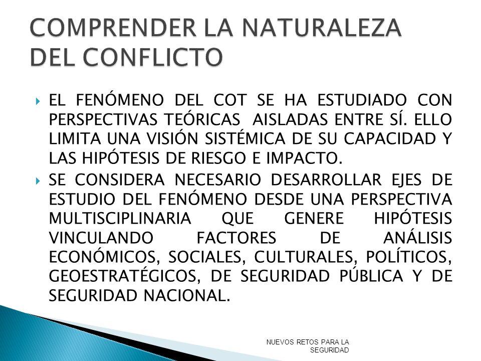 COMPRENDER LA NATURALEZA DEL CONFLICTO