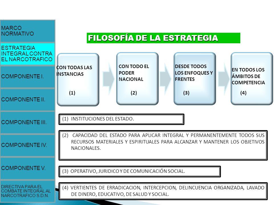 FILOSOFÍA DE LA ESTRATEGIA