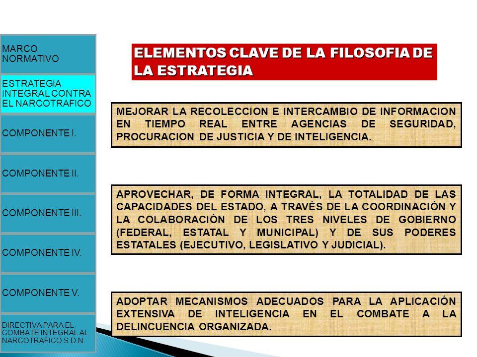 ELEMENTOS CLAVE DE LA FILOSOFIA DE LA ESTRATEGIA
