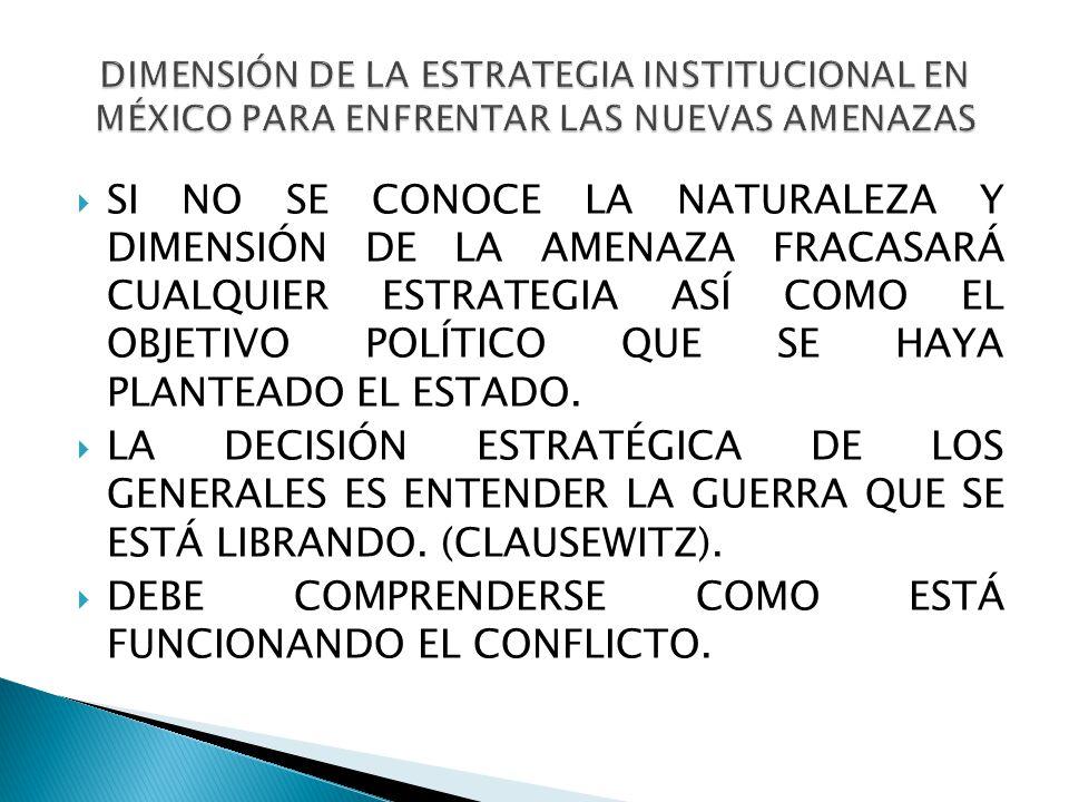 DEBE COMPRENDERSE COMO ESTÁ FUNCIONANDO EL CONFLICTO.