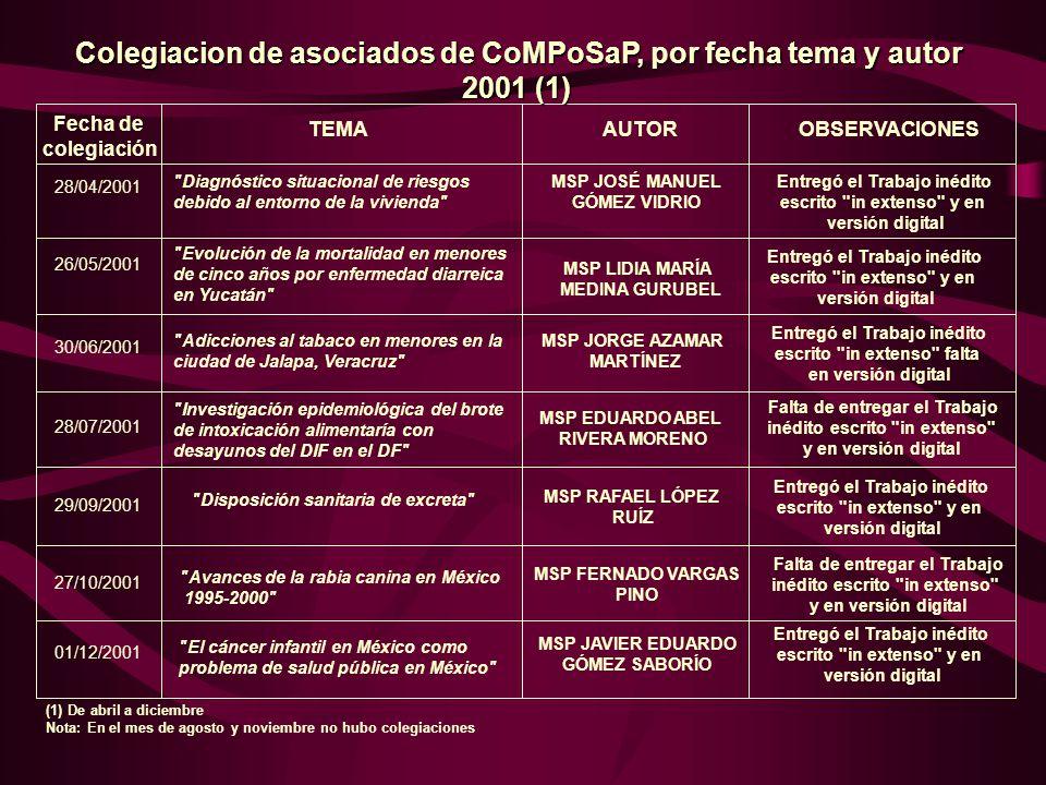 Colegiacion de asociados de CoMPoSaP, por fecha tema y autor 2001 (1)
