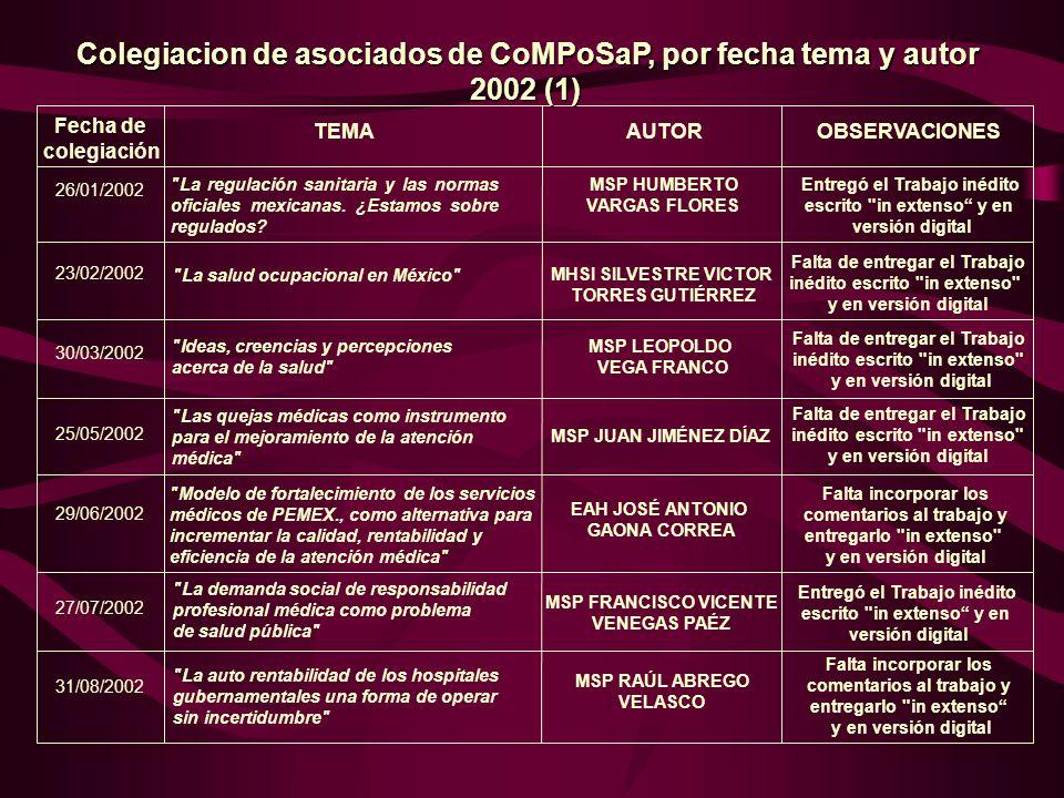 Colegiacion de asociados de CoMPoSaP, por fecha tema y autor 2002 (1)