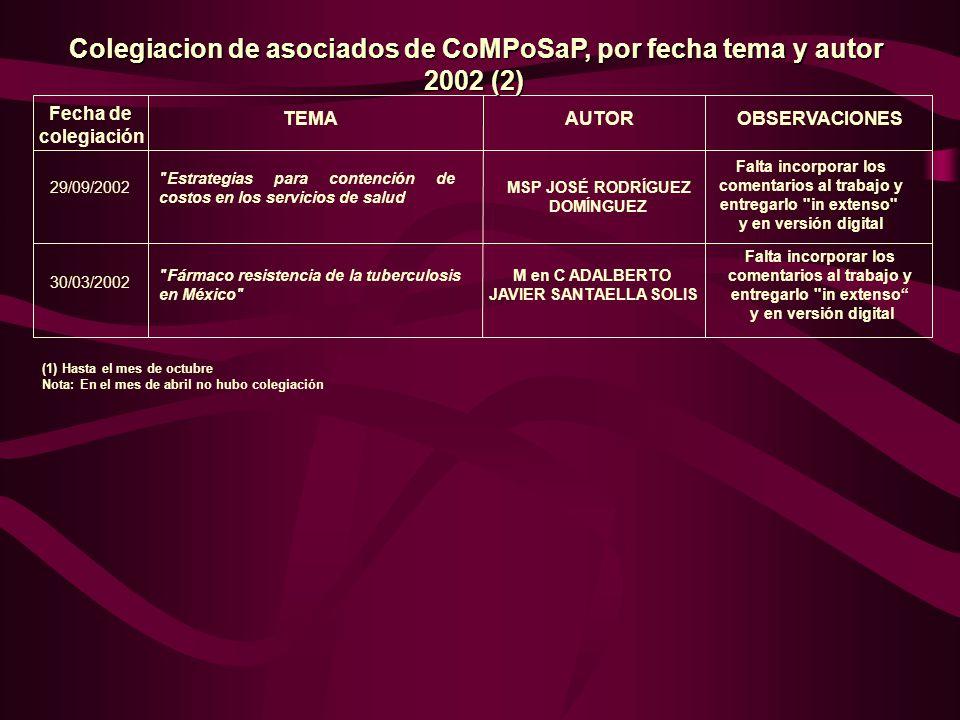 Colegiacion de asociados de CoMPoSaP, por fecha tema y autor 2002 (2)