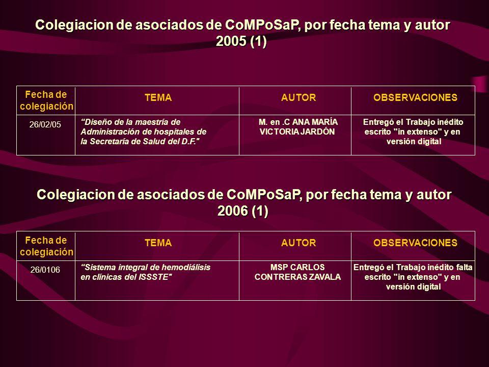Colegiacion de asociados de CoMPoSaP, por fecha tema y autor 2005 (1)