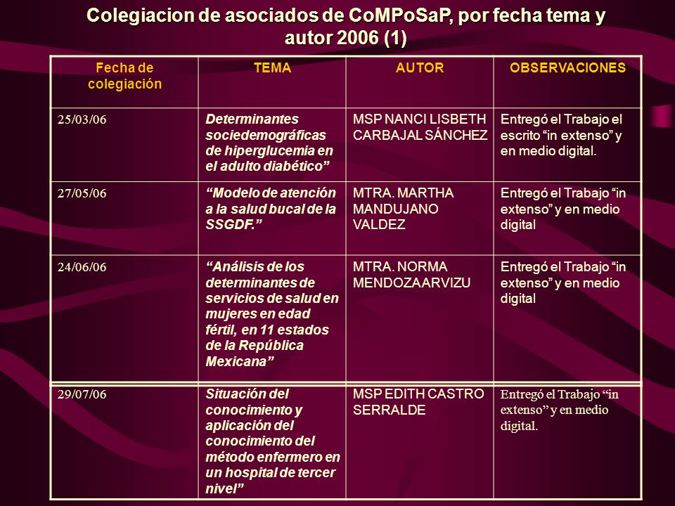 Colegiacion de asociados de CoMPoSaP, por fecha tema y autor 2006 (1)