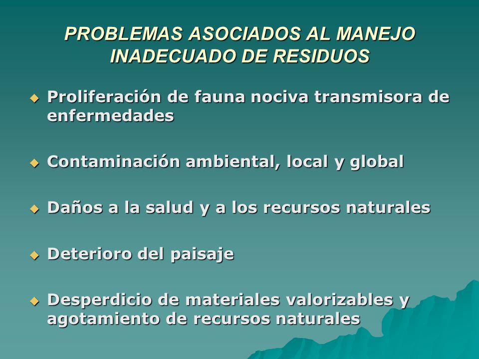 PROBLEMAS ASOCIADOS AL MANEJO INADECUADO DE RESIDUOS