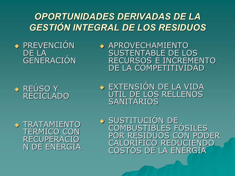 OPORTUNIDADES DERIVADAS DE LA GESTIÓN INTEGRAL DE LOS RESIDUOS