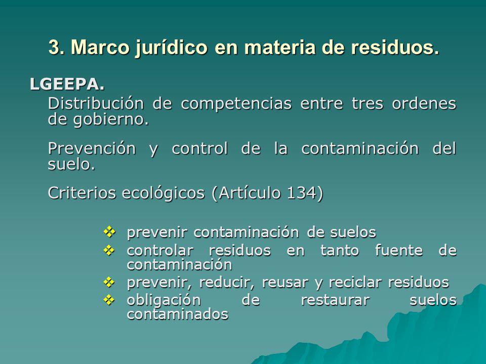 3. Marco jurídico en materia de residuos.