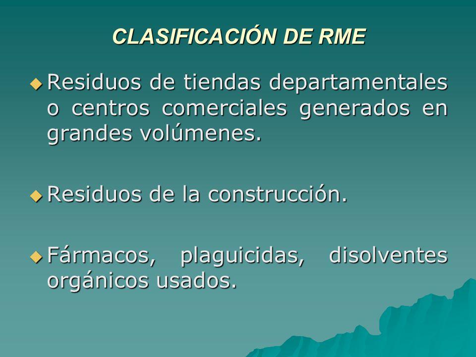CLASIFICACIÓN DE RME Residuos de tiendas departamentales o centros comerciales generados en grandes volúmenes.