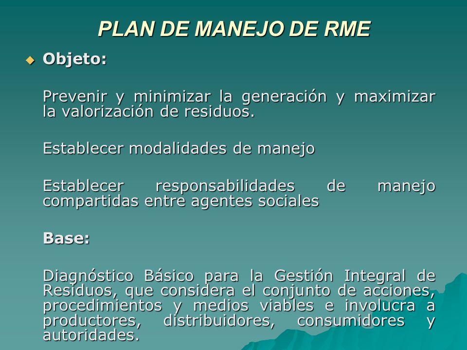 PLAN DE MANEJO DE RME Objeto: