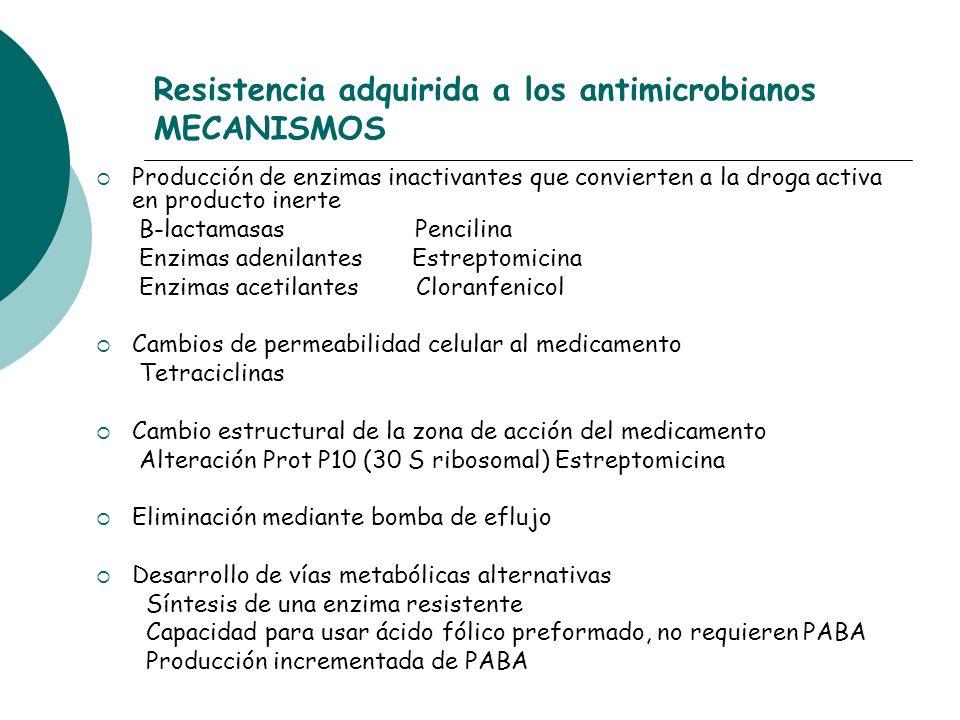 Resistencia adquirida a los antimicrobianos MECANISMOS