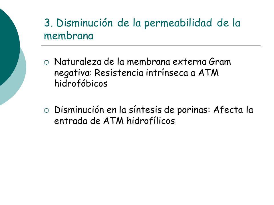 3. Disminución de la permeabilidad de la membrana