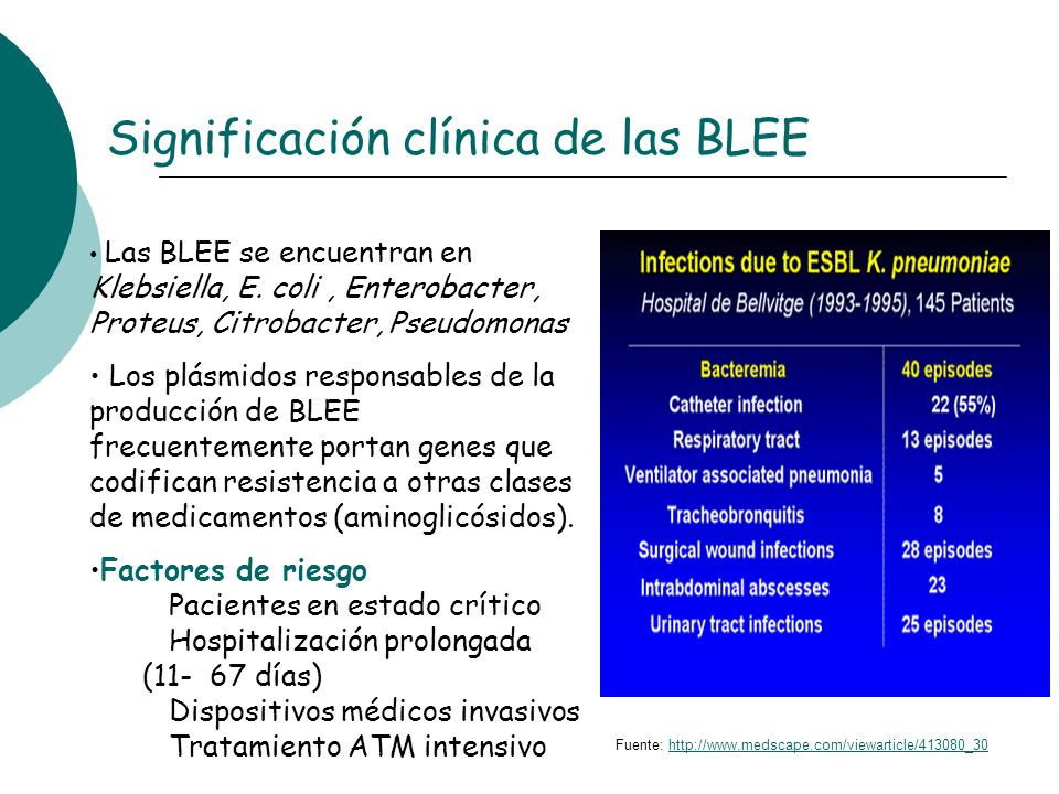 Significación clínica de las BLEE