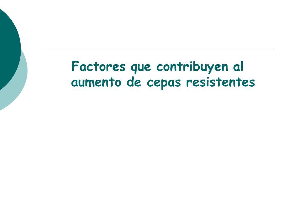 Factores que contribuyen al aumento de cepas resistentes