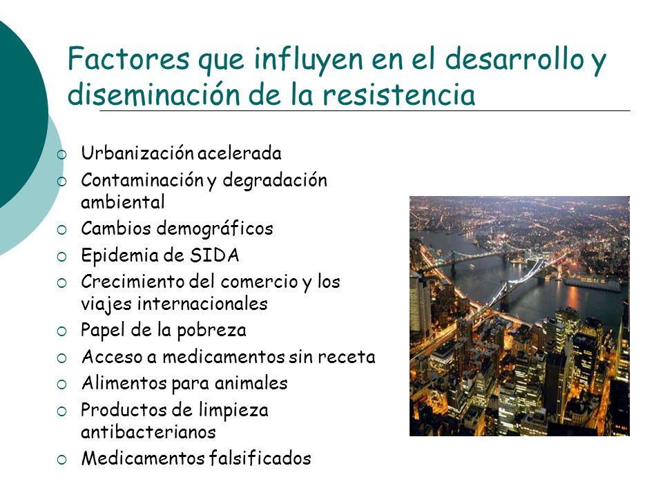 Factores que influyen en el desarrollo y diseminación de la resistencia