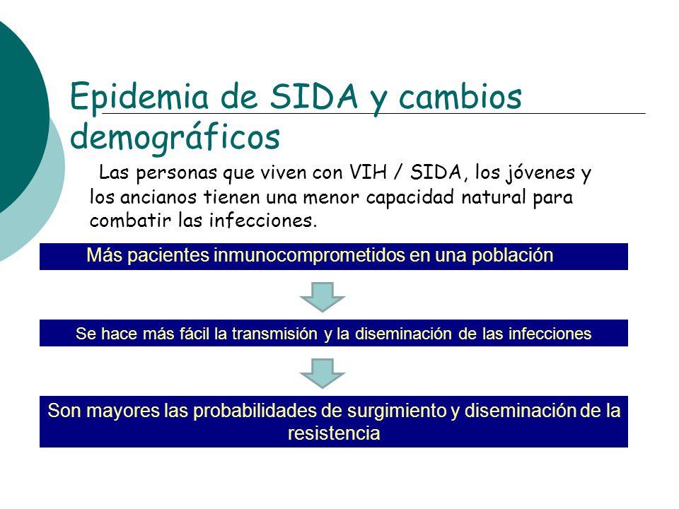 Epidemia de SIDA y cambios demográficos