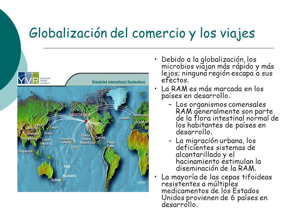 Globalización del comercio y los viajes