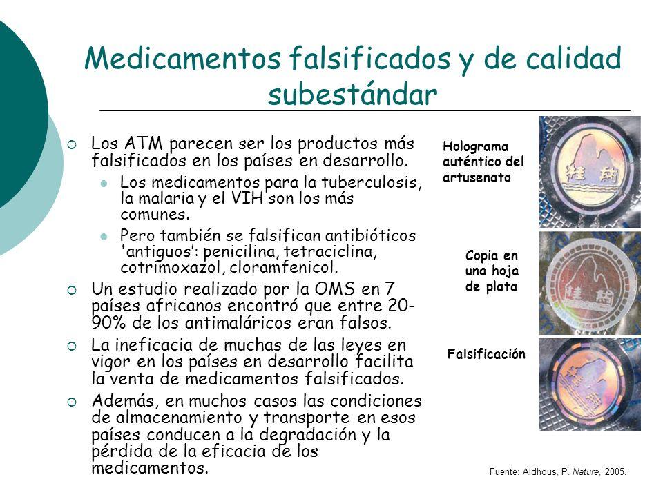 Medicamentos falsificados y de calidad subestándar