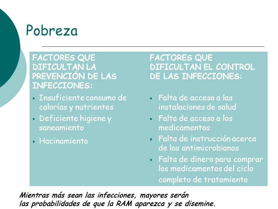 Pobreza FACTORES QUE DIFICULTAN LA PREVENCIÓN DE LAS INFECCIONES: