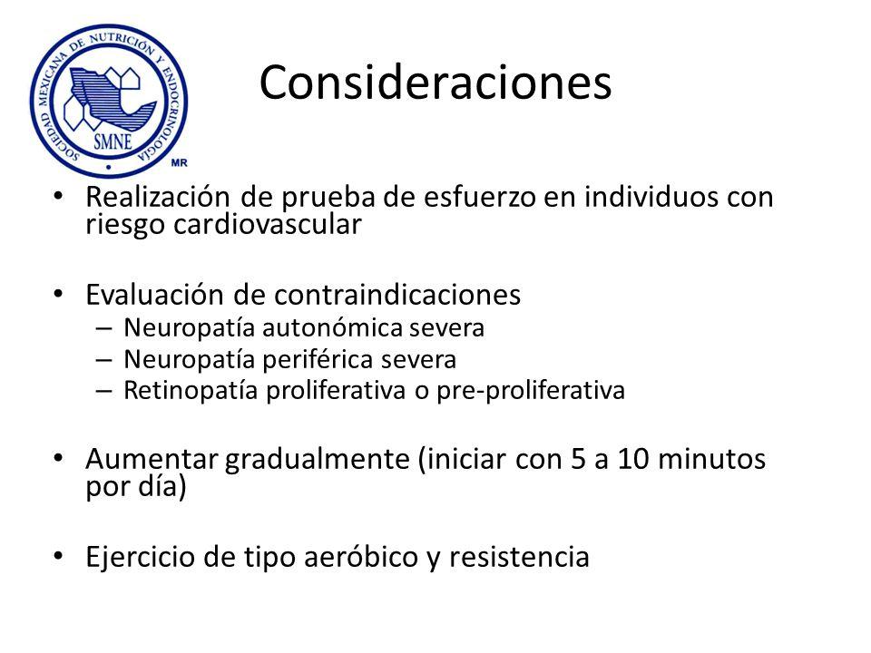 Consideraciones Realización de prueba de esfuerzo en individuos con riesgo cardiovascular. Evaluación de contraindicaciones.