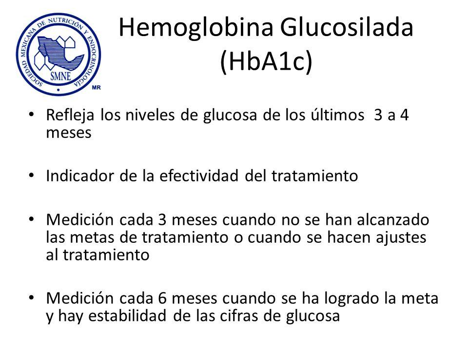Hemoglobina Glucosilada (HbA1c)