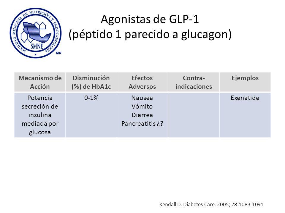 Agonistas de GLP-1 (péptido 1 parecido a glucagon)