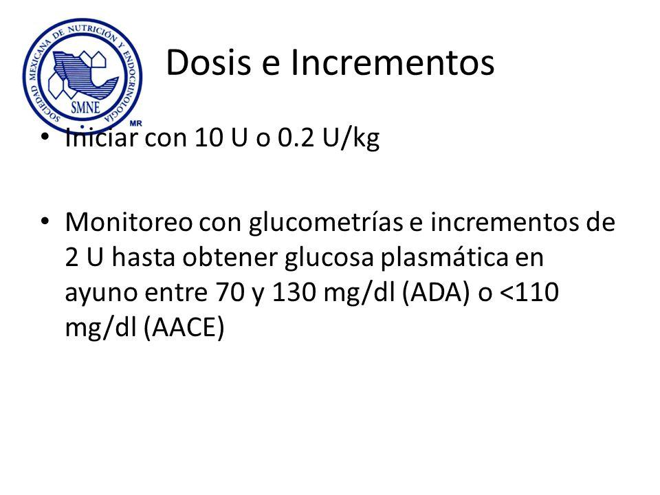 Dosis e Incrementos Iniciar con 10 U o 0.2 U/kg