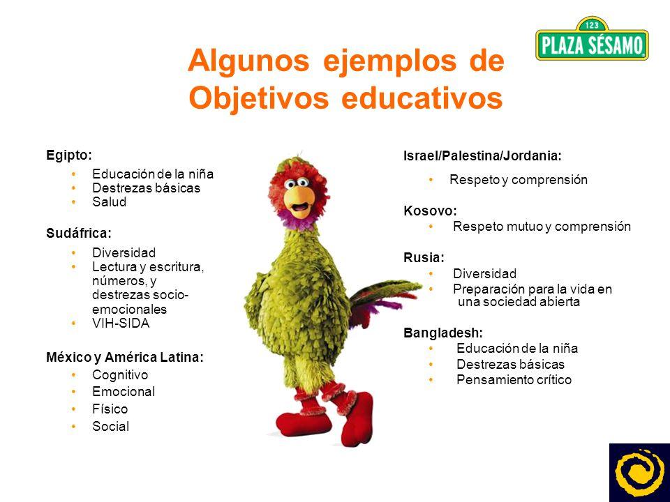 Algunos ejemplos de Objetivos educativos