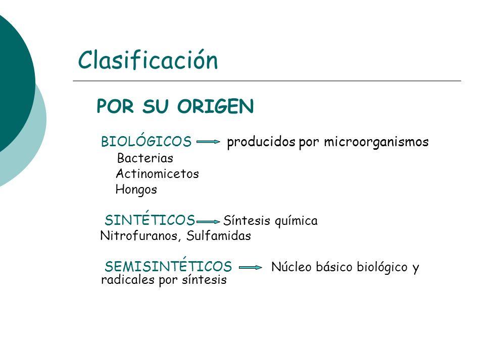 Clasificación POR SU ORIGEN BIOLÓGICOS producidos por microorganismos